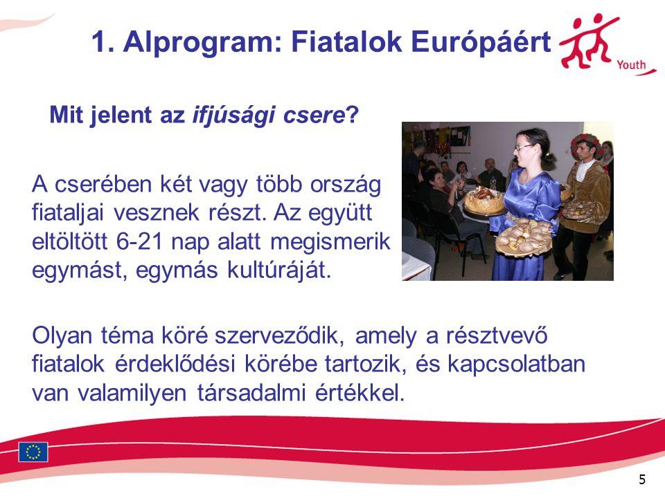 5 1. Alprogram: Fiatalok Európáért Mit jelent az ifjúsági csere.