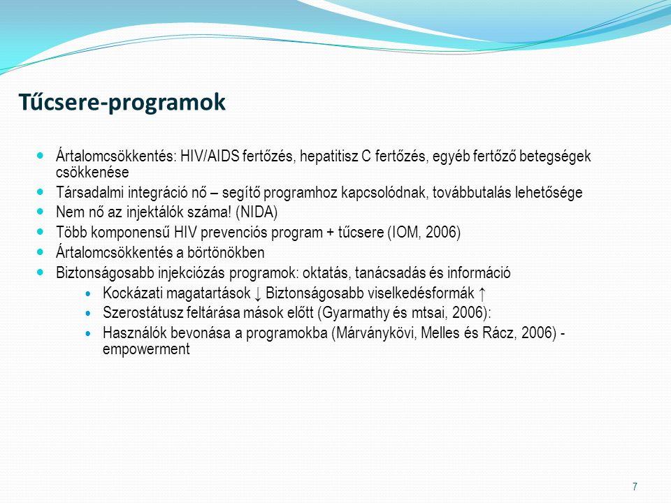 Tűcsere-programok Ártalomcsökkentés: HIV/AIDS fertőzés, hepatitisz C fertőzés, egyéb fertőző betegségek csökkenése Társadalmi integráció nő – segítő programhoz kapcsolódnak, továbbutalás lehetősége Nem nő az injektálók száma.