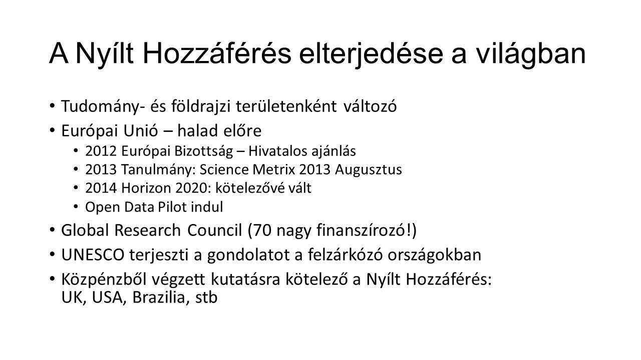 A Nyílt Hozzáférés elterjedése a világban Tudomány- és földrajzi területenként változó Európai Unió – halad előre 2012 Európai Bizottság – Hivatalos ajánlás 2013 Tanulmány: Science Metrix 2013 Augusztus 2014 Horizon 2020: kötelezővé vált Open Data Pilot indul Global Research Council (70 nagy finanszírozó!) UNESCO terjeszti a gondolatot a felzárkózó országokban Közpénzből végzett kutatásra kötelező a Nyílt Hozzáférés: UK, USA, Brazilia, stb