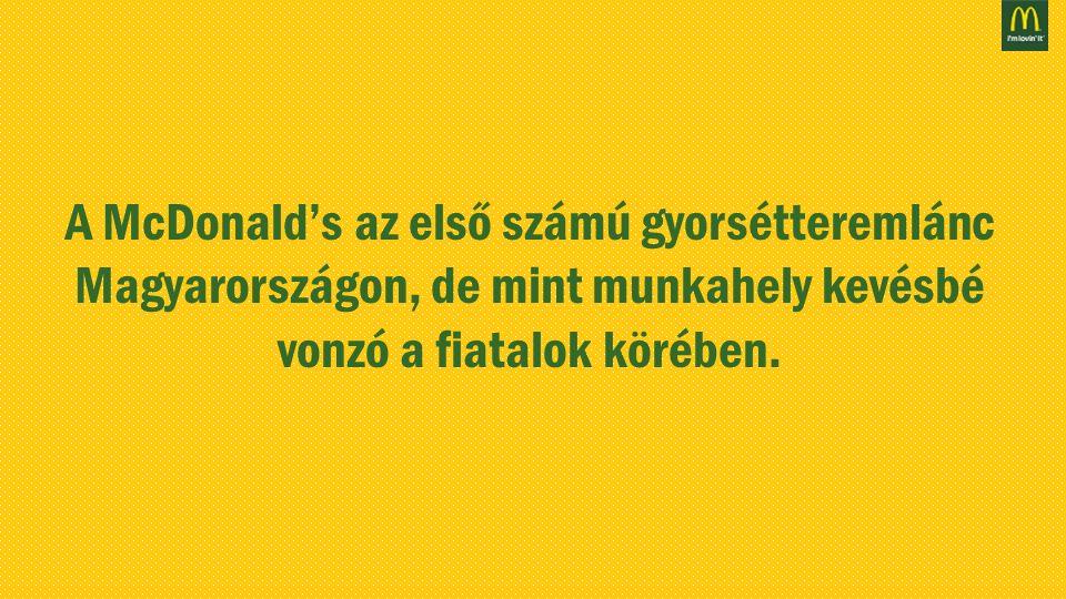 A McDonald's az első számú gyorsétteremlánc Magyarországon, de mint munkahely kevésbé vonzó a fiatalok körében.