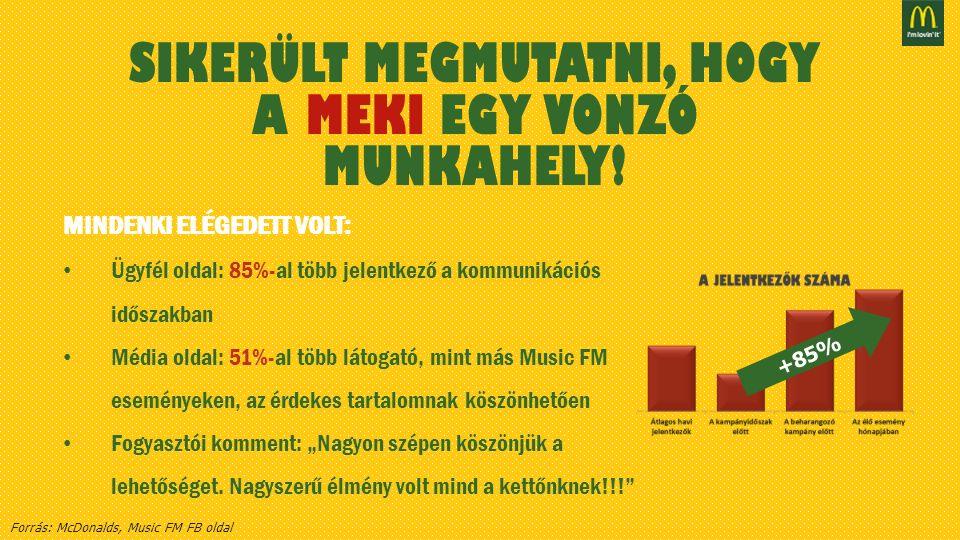 """MINDENKI ELÉGEDETT VOLT: Ügyfél oldal: 85%-al több jelentkező a kommunikációs időszakban Média oldal: 51%-al több látogató, mint más Music FM eseményeken, az érdekes tartalomnak köszönhetően Fogyasztói komment: """"Nagyon szépen köszönjük a lehetőséget."""