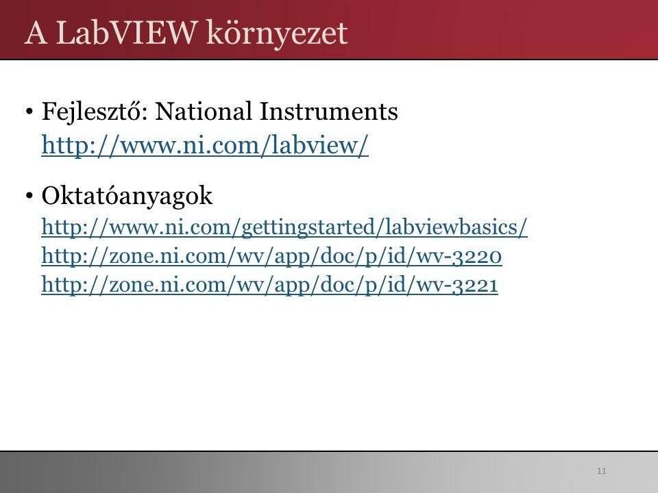 A LabVIEW környezet Fejlesztő: National Instruments http://www.ni.com/labview/ http://www.ni.com/labview/ Oktatóanyagok http://www.ni.com/gettingstarted/labviewbasics/ http://zone.ni.com/wv/app/doc/p/id/wv-3220 http://zone.ni.com/wv/app/doc/p/id/wv-3221 http://www.ni.com/gettingstarted/labviewbasics/ http://zone.ni.com/wv/app/doc/p/id/wv-3220 http://zone.ni.com/wv/app/doc/p/id/wv-3221 11