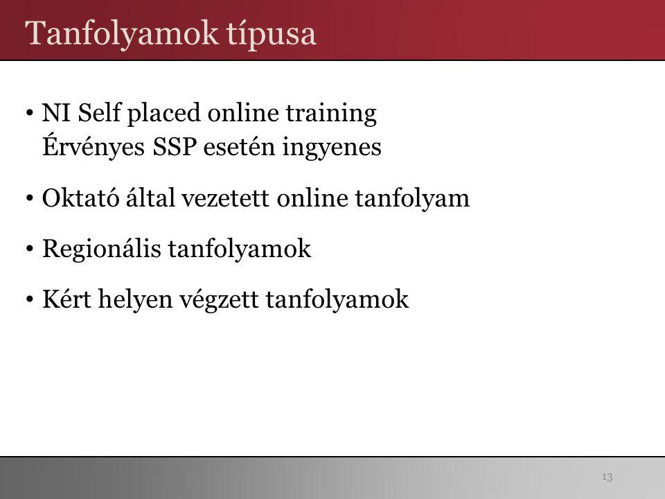Tanfolyamok típusa NI Self placed online training Érvényes SSP esetén ingyenes Oktató által vezetett online tanfolyam Regionális tanfolyamok Kért helyen végzett tanfolyamok 13