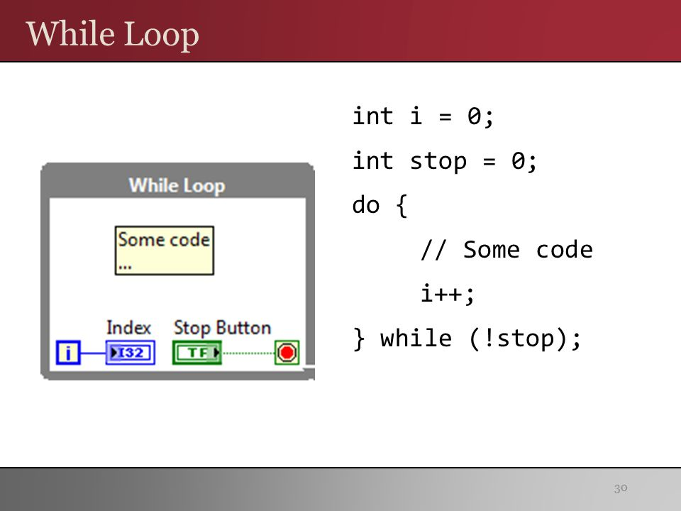 While Loop int i = 0; int stop = 0; do { // Some code i++; } while (!stop); 30