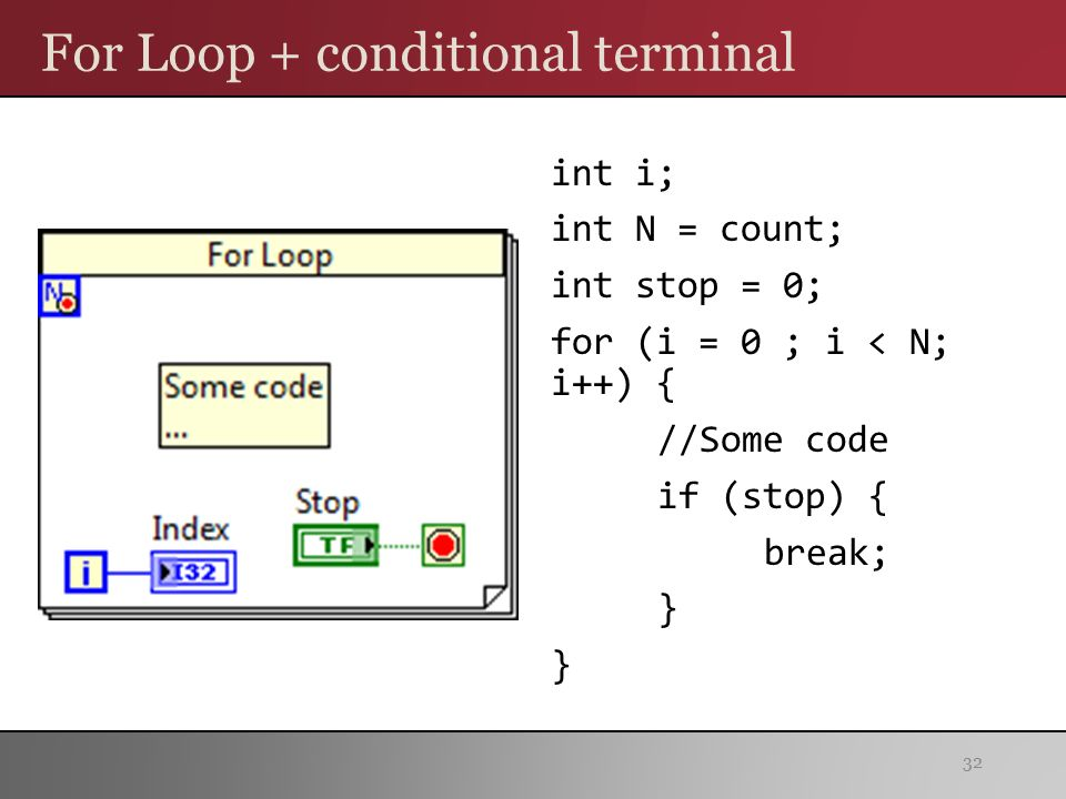 For Loop + conditional terminal int i; int N = count; int stop = 0; for (i = 0 ; i < N; i++) { //Some code if (stop) { break; } 32