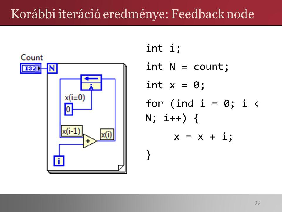 Korábbi iteráció eredménye: Feedback node int i; int N = count; int x = 0; for (ind i = 0; i < N; i++) { x = x + i; } 33