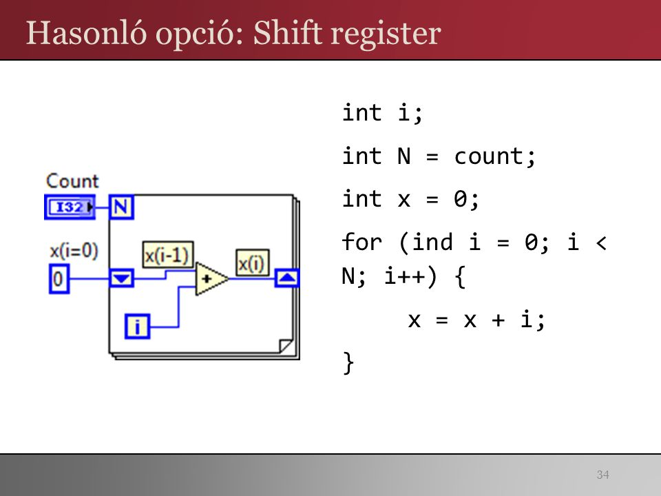 Hasonló opció: Shift register int i; int N = count; int x = 0; for (ind i = 0; i < N; i++) { x = x + i; } 34