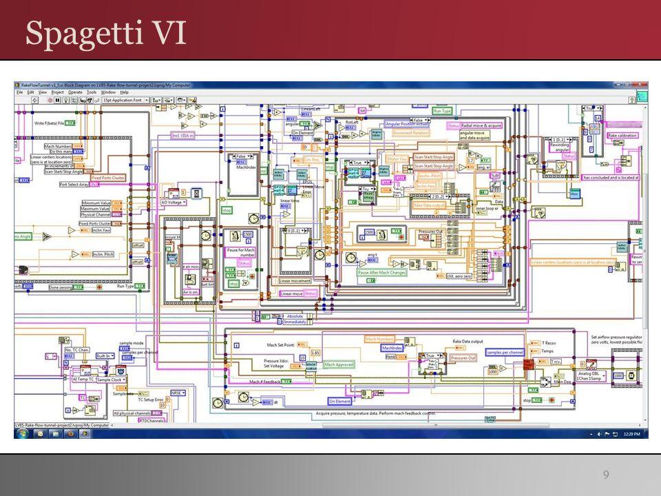 Spagetti VI 9