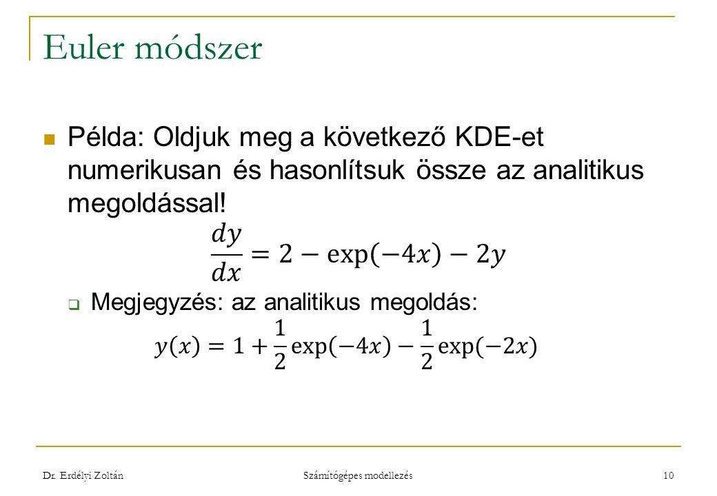 Euler módszer Dr. Erdélyi Zoltán Számítógépes modellezés 10