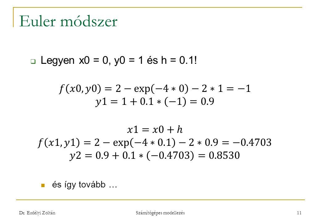 Euler módszer Dr. Erdélyi Zoltán Számítógépes modellezés 11
