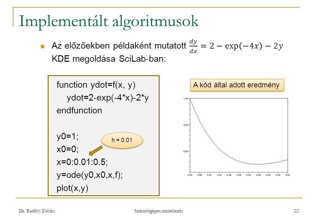 Implementált algoritmusok Dr.