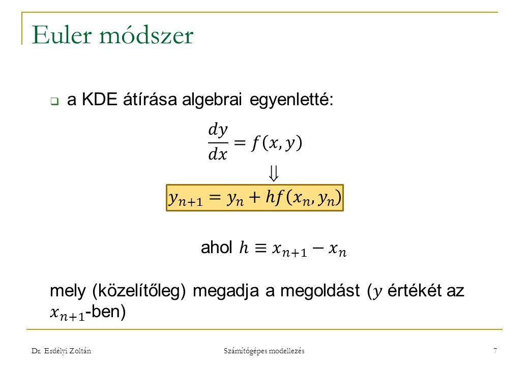 Runge-Kutta módszer Dr. Erdélyi Zoltán Számítógépes modellezés 18 y(x) x x1x1 x2x2 x3x3 1 3 5 2 4