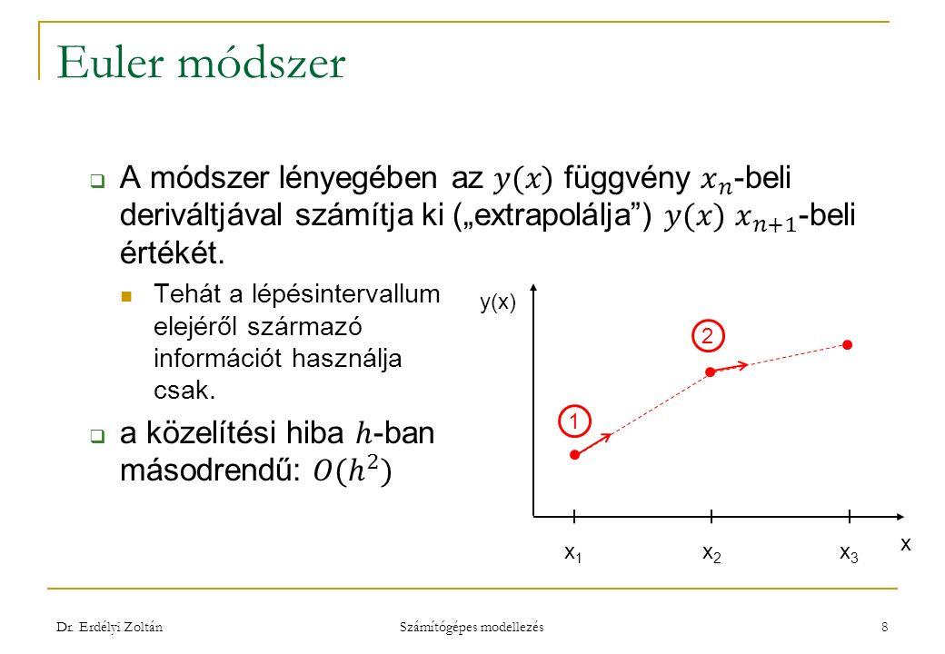 Euler módszer Dr. Erdélyi Zoltán Számítógépes modellezés 8 y(x) x x1x1 x2x2 x3x3 1 2