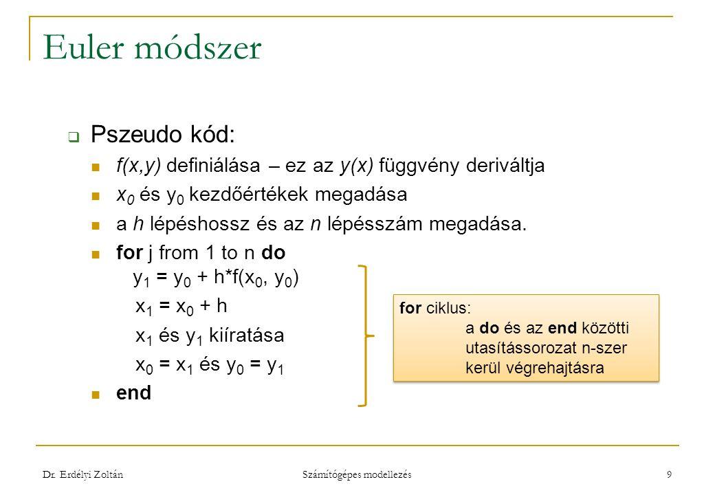 Euler módszer  Pszeudo kód: f(x,y) definiálása – ez az y(x) függvény deriváltja x 0 és y 0 kezdőértékek megadása a h lépéshossz és az n lépésszám megadása.