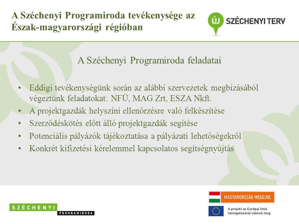 A Széchenyi Programiroda tevékenysége az Észak-magyarországi régióban A Széchenyi Programiroda feladatai Eddigi tevékenységünk során az alábbi szervezetek megbízásából végeztünk feladatokat: NFÜ, MAG Zrt, ESZA Nkft.
