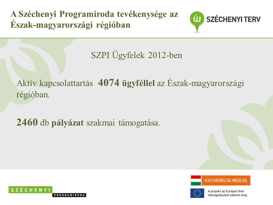 A Széchenyi Programiroda tevékenysége az Észak-magyarországi régióban SZPI Ügyfelek 2012-ben Aktív kapcsolattartás 4074 ügyféllel az Észak-magyarorszá
