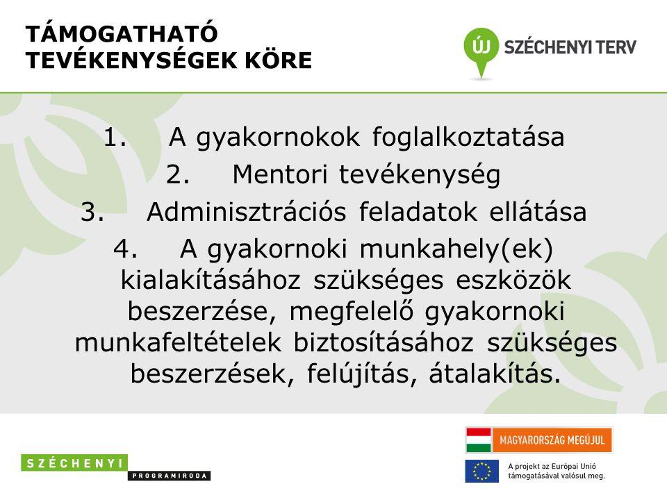 TÁMOGATHATÓ TEVÉKENYSÉGEK KÖRE 1.A gyakornokok foglalkoztatása 2.Mentori tevékenység 3.Adminisztrációs feladatok ellátása 4.A gyakornoki munkahely(ek)