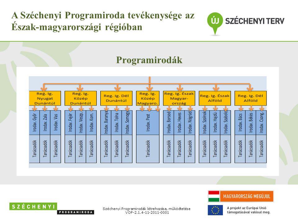 Széchenyi Programirodák létrehozása, működtetése VOP-2.1.4-11-2011-0001 A Széchenyi Programiroda tevékenysége az Észak-magyarországi régióban Programirodák
