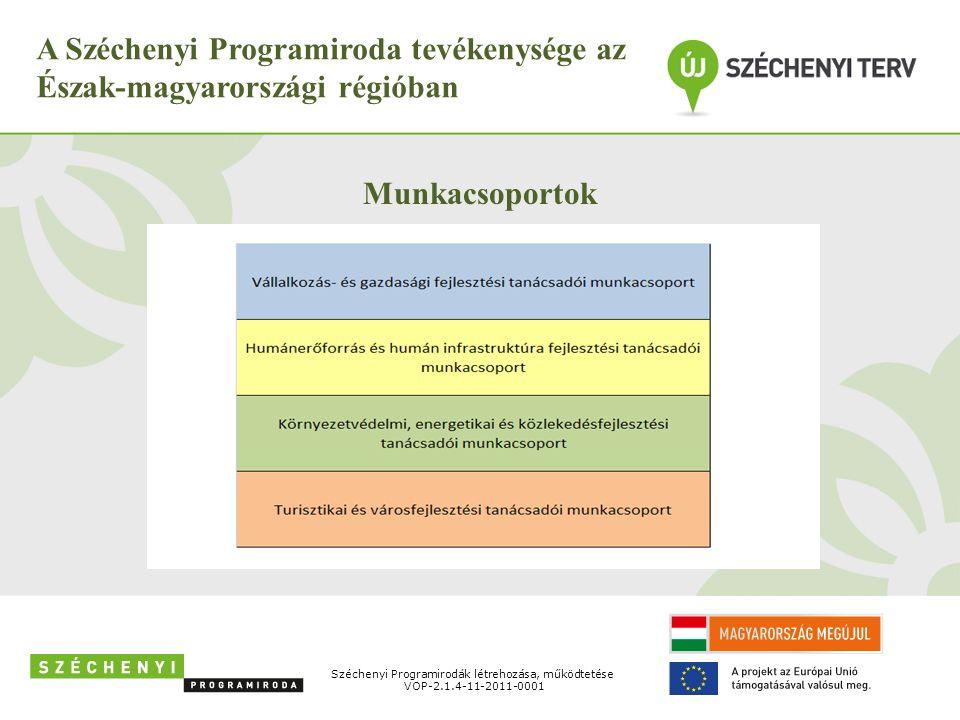 Széchenyi Programirodák létrehozása, működtetése VOP-2.1.4-11-2011-0001 A Széchenyi Programiroda tevékenysége az Észak-magyarországi régióban Munkacso