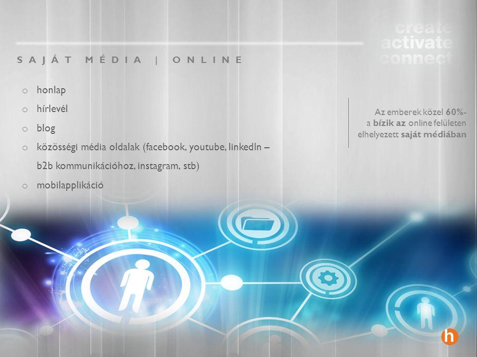 SAJÁT MÉDIA | ONLINE o honlap o hírlevél o blog o közösségi média oldalak (facebook, youtube, linkedIn – b2b kommunikációhoz, instagram, stb) o mobila