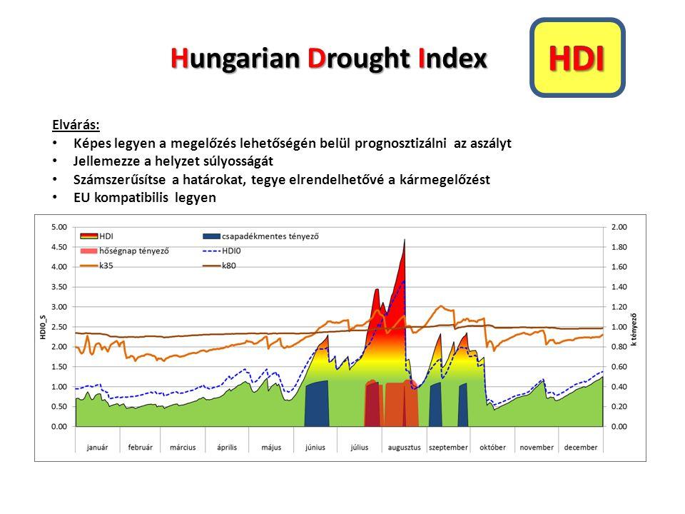 Hungarian Drought Index Elvárás: Képes legyen a megelőzés lehetőségén belül prognosztizálni az aszályt Jellemezze a helyzet súlyosságát Számszerűsítse a határokat, tegye elrendelhetővé a kármegelőzést EU kompatibilis legyen