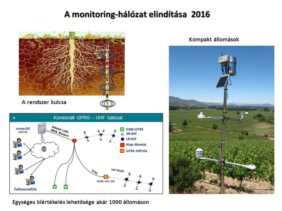 A monitoring-hálózat elindítása 2016 A rendszer kulcsa Kompakt állomások Egységes kiértékelés lehetősége akár 1000 állomáson