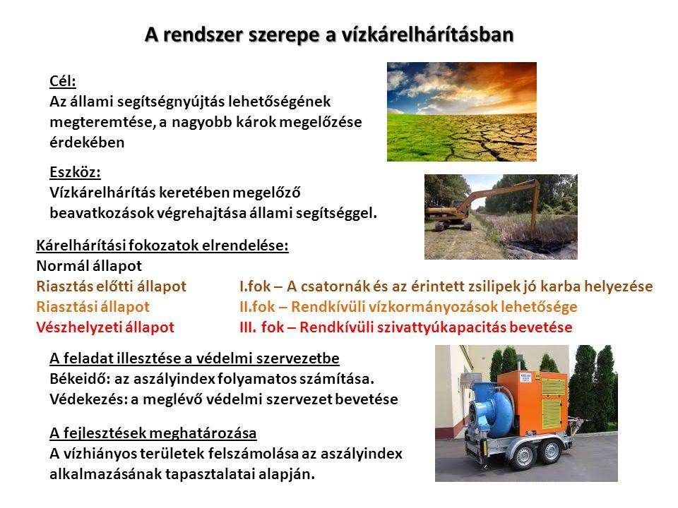 A rendszer szerepe a vízkárelhárításban Cél: Az állami segítségnyújtás lehetőségének megteremtése, a nagyobb károk megelőzése érdekében Eszköz: Vízkárelhárítás keretében megelőző beavatkozások végrehajtása állami segítséggel.
