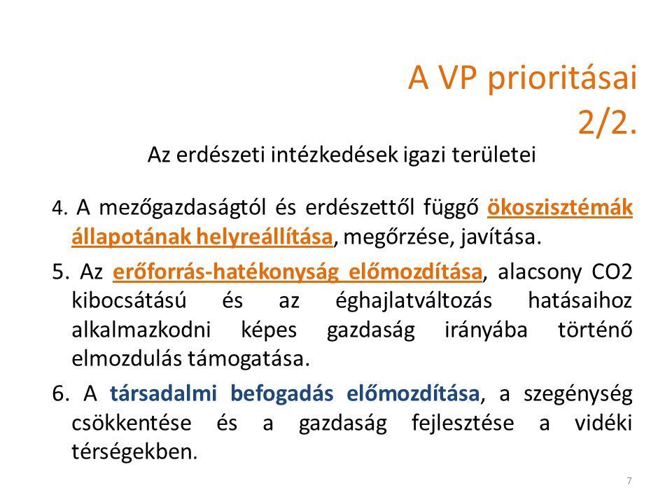A VP prioritásai 2/2. 4.