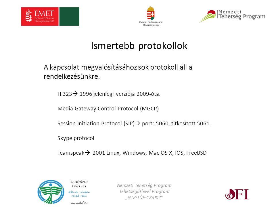 """Nemzeti Tehetség Program Tehetségútlevél Program """"NTP-TÚP-13-002 Ismertebb protokollok A kapcsolat megvalósításához sok protokoll áll a rendelkezésünkre."""