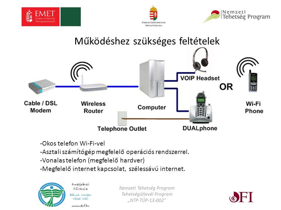 """Nemzeti Tehetség Program Tehetségútlevél Program """"NTP-TÚP-13-002 Működéshez szükséges feltételek -Okos telefon Wi-Fi-vel -Asztali számítógép megfelelő operációs rendszerrel."""