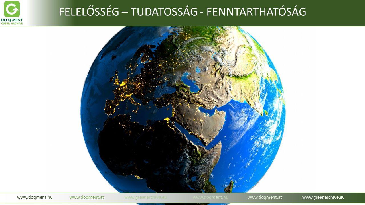 www.doqment.huwww.doqment.atwww.greenarchive.euwww.doqment.huwww.doqment.atwww.greenarchive.eu FELELŐSSÉG – TUDATOSSÁG - FENNTARTHATÓSÁG
