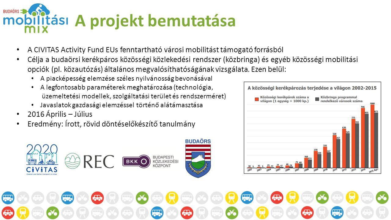 A projekt bemutatása A CIVITAS Activity Fund EUs fenntartható városi mobilitást támogató forrásból Célja a budaörsi kerékpáros közösségi közlekedési rendszer (közbringa) és egyéb közösségi mobilitási opciók (pl.