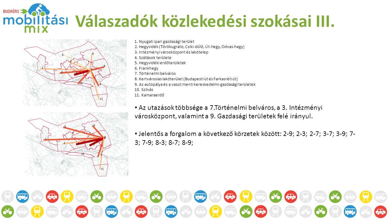 Válaszadók közlekedési szokásai III. 1. Nyugati ipari gazdasági terület 2.