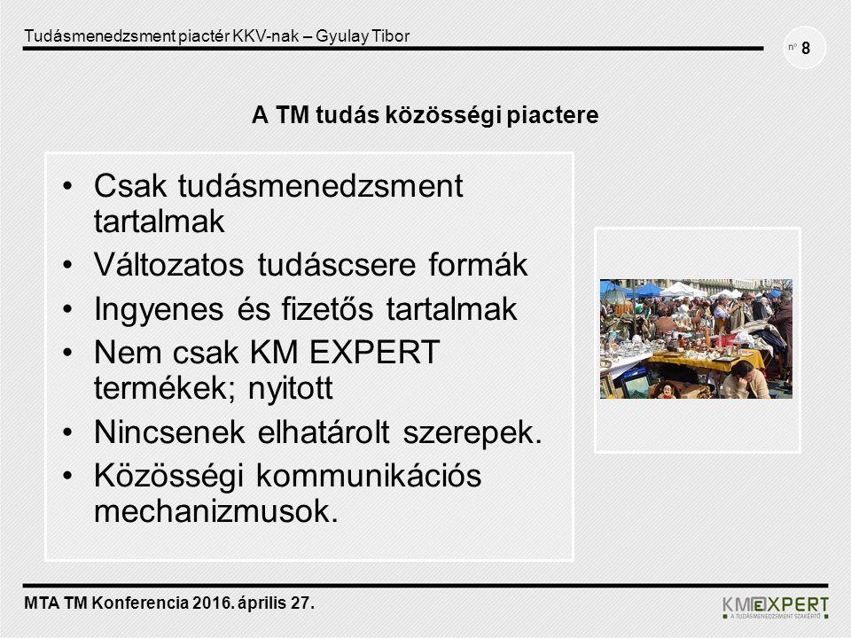 A TM tudás közösségi piactere Csak tudásmenedzsment tartalmak Változatos tudáscsere formák Ingyenes és fizetős tartalmak Nem csak KM EXPERT termékek; nyitott Nincsenek elhatárolt szerepek.