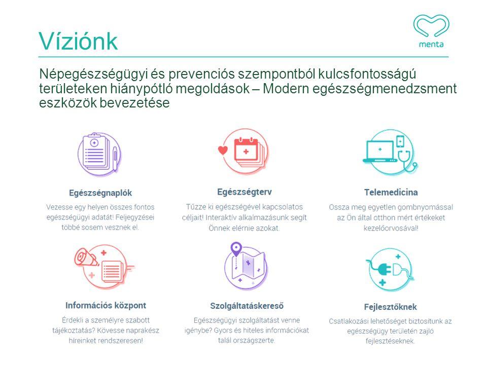 Célkitűzéseink  Egészségtudatosság fejlesztése  Hatékony információ-megosztás  Egyszerű, felhasználóbarát kezelőfelület  Telemedicina  Motivációs megoldások  Öntanuló rendszer  Ingyenes elérhetőség  Népegészségügyi adatbázis létrehozása