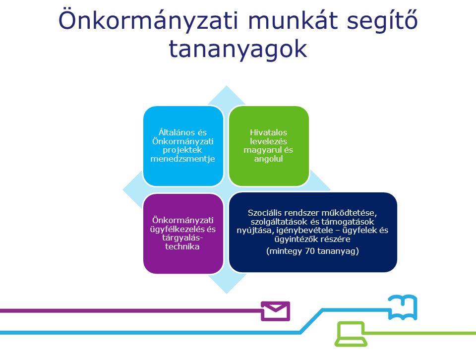 Önkormányzati munkát segítő tananyagok Általános és Önkormányzati projektek menedzsmentje Hivatalos levelezés magyarul és angolul Önkormányzati ügyfélkezelés és tárgyalás- technika Szociális rendszer működtetése, szolgáltatások és támogatások nyújtása, igénybevétele – ügyfelek és ügyintézők részére (mintegy 70 tananyag)