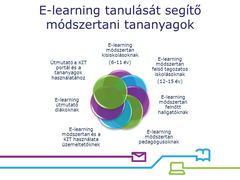 E-learning tanulását segítő módszertani tananyagok E-learning módszertan kisiskolásoknak (6-11 év) E-learning módszertan felső tagozatos iskolásoknak (12-15 év) E-learning módszertan felnőtt hallgatóknak E-learning módszertan pedagógusoknak E-learning módszertan és a KIT használata üzemeltetőknek E-learning útmutató diákoknak Útmutató a KIT portál és a tananyagok használatához