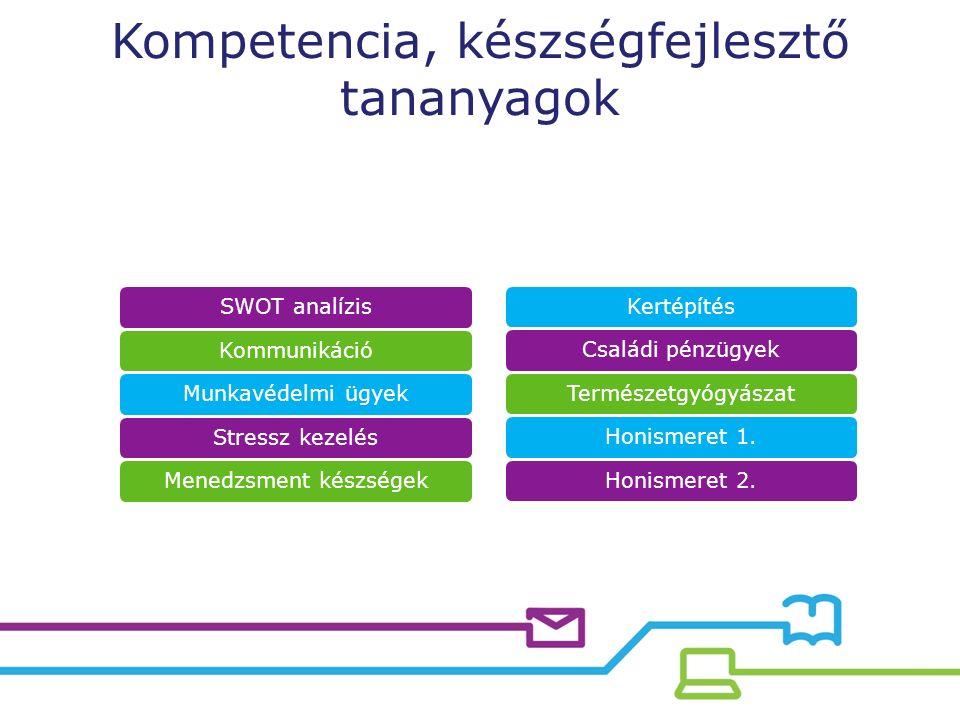 Kompetencia, készségfejlesztő tananyagok SWOT analízisKommunikációMunkavédelmi ügyekStressz kezelésMenedzsment készségekKertépítésCsaládi pénzügyekTermészetgyógyászatHonismeret 1.Honismeret 2.