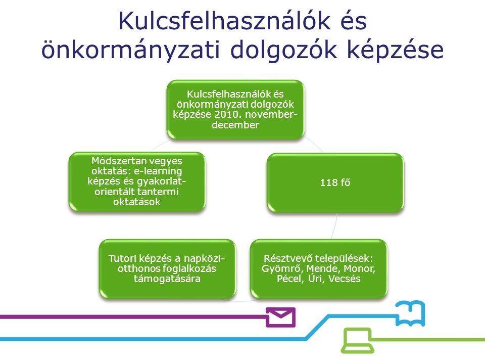 Kulcsfelhasználók és önkormányzati dolgozók képzése Kulcsfelhasználók és önkormányzati dolgozók képzése 2010.