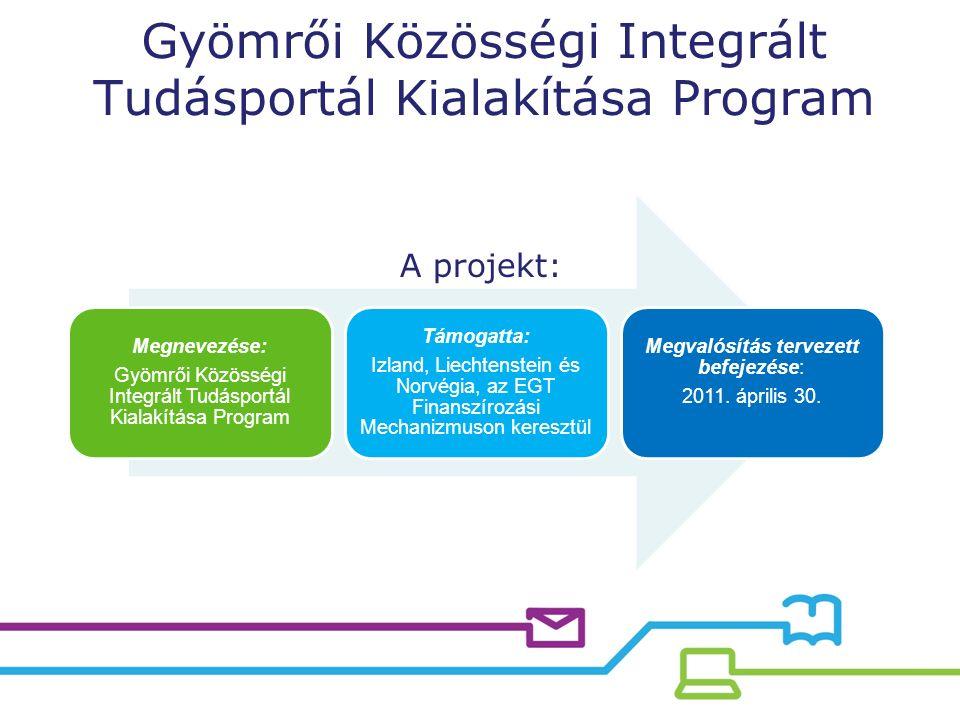 Gyömrői Közösségi Integrált Tudásportál Kialakítása Program Megnevezése: Gyömrői Közösségi Integrált Tudásportál Kialakítása Program Támogatta: Izland, Liechtenstein és Norvégia, az EGT Finanszírozási Mechanizmuson keresztül Megvalósítás tervezett befejezése: 2011.
