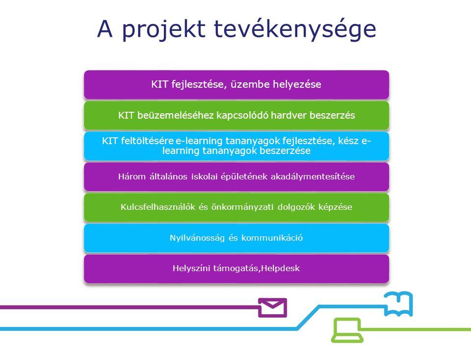 KIT fejlesztése, üzembe helyezése KIT beüzemeléséhez kapcsolódó hardver beszerzés KIT feltöltésére e-learning tananyagok fejlesztése, kész e- learning tananyagok beszerzése Három általános iskolai épületének akadálymentesítéseKulcsfelhasználók és önkormányzati dolgozók képzéseNyilvánosság és kommunikációHelyszíni támogatás,Helpdesk A projekt tevékenysége