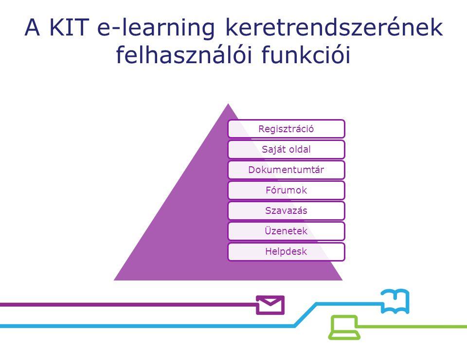 RegisztrációSaját oldalDokumentumtárFórumokSzavazásÜzenetekHelpdesk A KIT e-learning keretrendszerének felhasználói funkciói