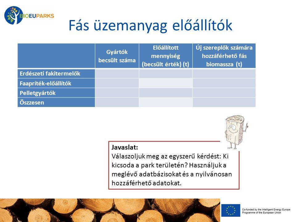 Fás üzemanyag előállítók Gyártók becsült száma Előállított mennyiség (becsült érték) (t) Új szereplők számára hozzáférhető fás biomassza (t) Erdészeti fakitermelők Faapríték-előállítók Pelletgyártók Öszzesen Javaslat: Válaszoljuk meg az egyszerű kérdést: Ki kicsoda a park területén.