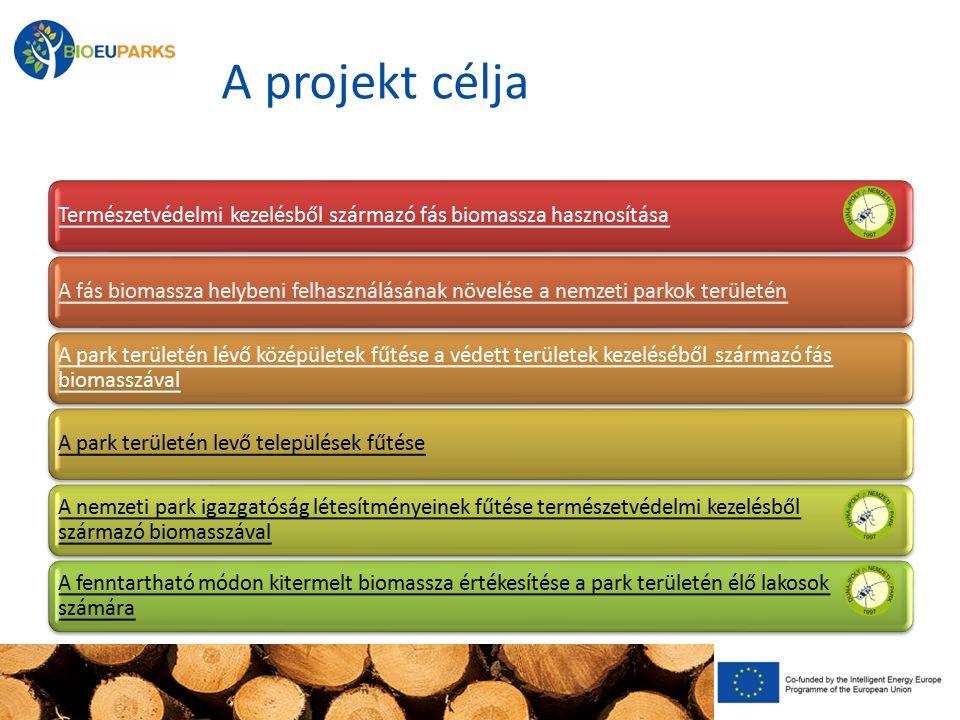 A projekt célja Természetvédelmi kezelésből származó fás biomassza hasznosításaA fás biomassza helybeni felhasználásának növelése a nemzeti parkok ter