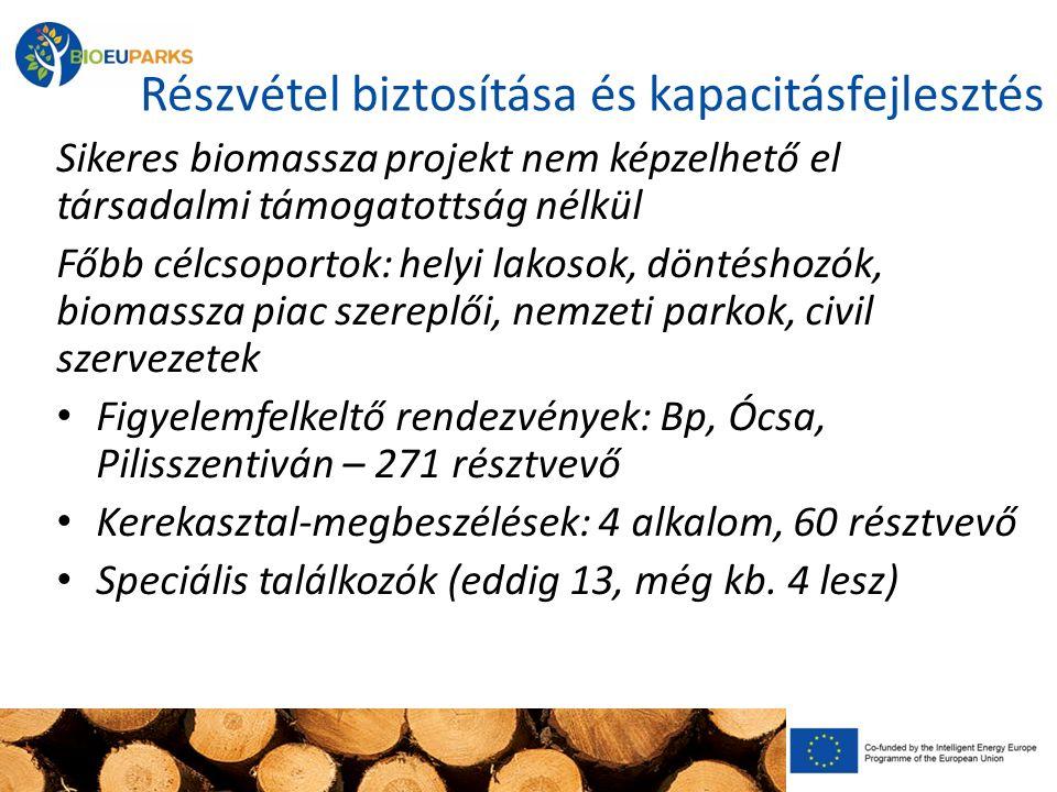 Részvétel biztosítása és kapacitásfejlesztés Sikeres biomassza projekt nem képzelhető el társadalmi támogatottság nélkül Főbb célcsoportok: helyi lakosok, döntéshozók, biomassza piac szereplői, nemzeti parkok, civil szervezetek Figyelemfelkeltő rendezvények: Bp, Ócsa, Pilisszentiván – 271 résztvevő Kerekasztal-megbeszélések: 4 alkalom, 60 résztvevő Speciális találkozók (eddig 13, még kb.