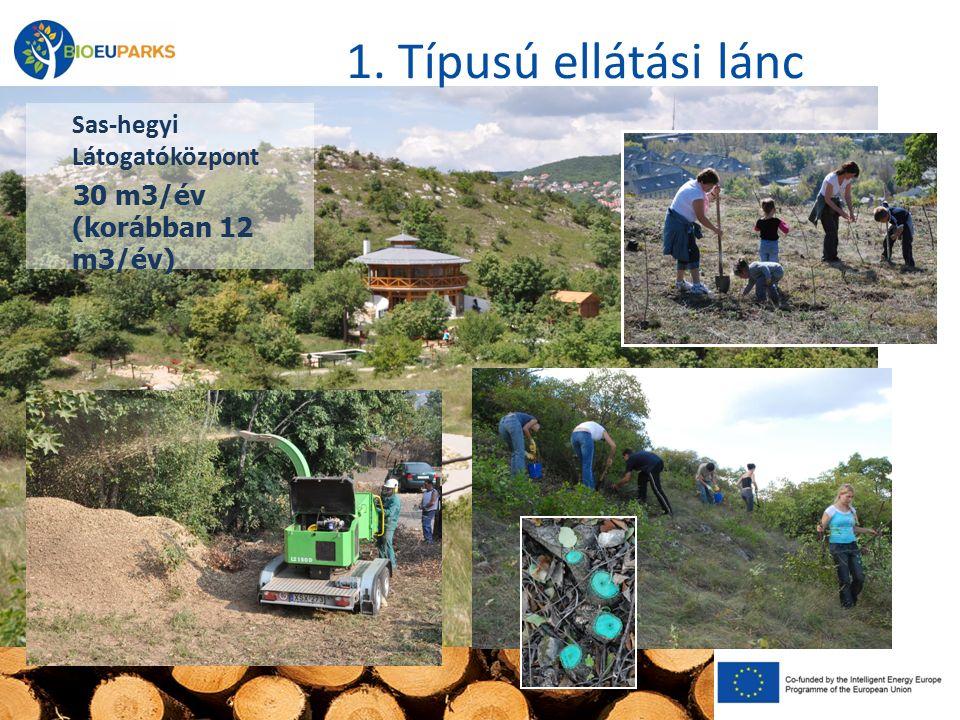 1. Típusú ellátási lánc Sas-hegyi Látogatóközpont 30 m3/év (korábban 12 m3/év)