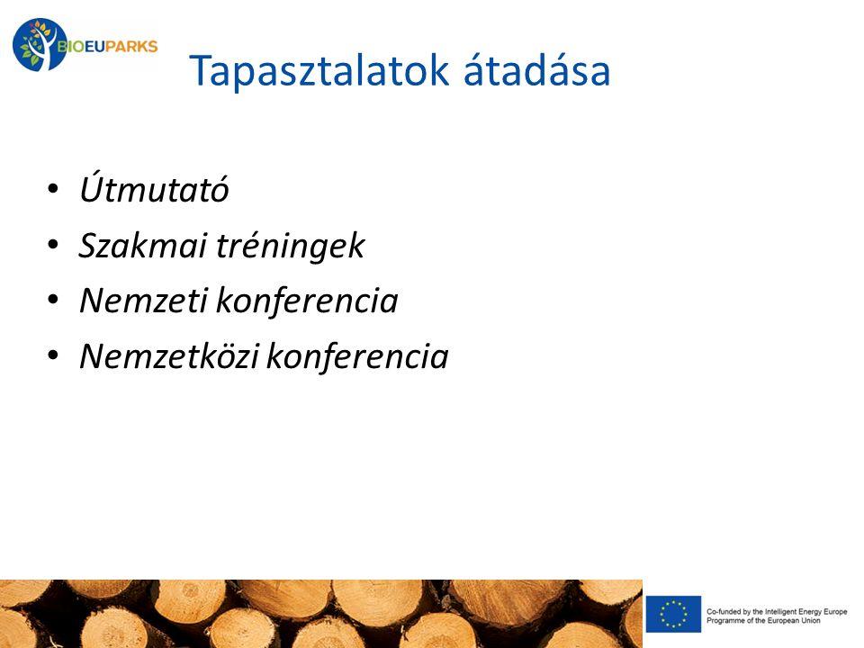 Tapasztalatok átadása Útmutató Szakmai tréningek Nemzeti konferencia Nemzetközi konferencia