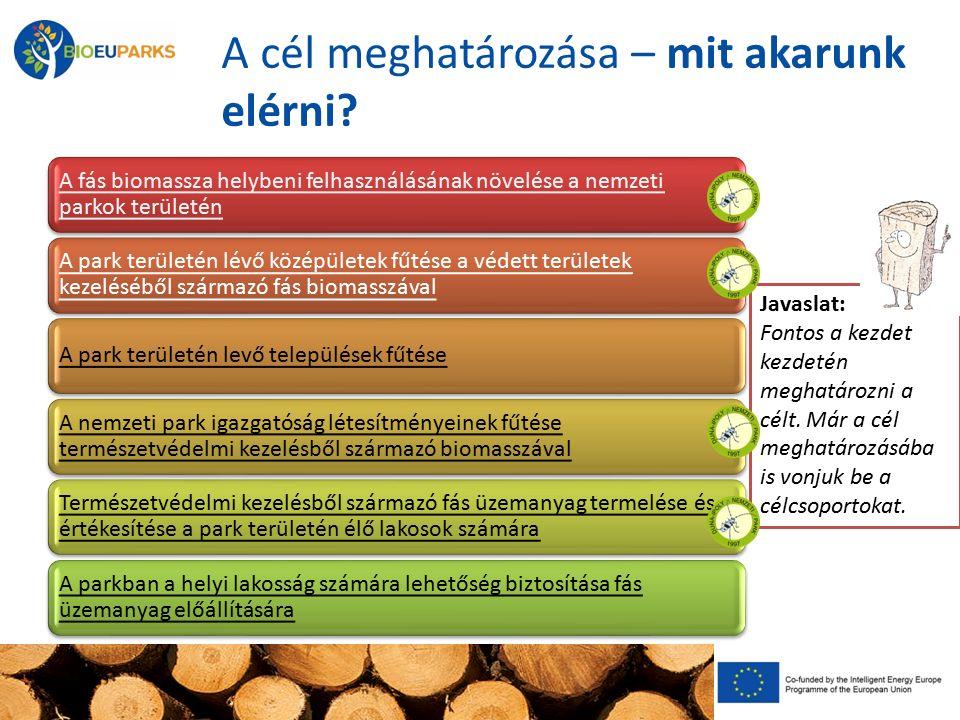 A cél meghatározása – mit akarunk elérni? A fás biomassza helybeni felhasználásának növelése a nemzeti parkok területén A park területén lévő középüle