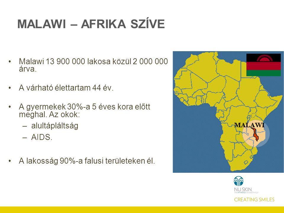 Malawi 13 900 000 lakosa közül 2 000 000 árva. A várható élettartam 44 év.