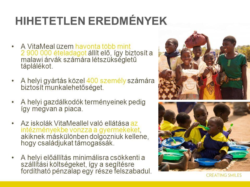 HIHETETLEN EREDMÉNYEK A VitaMeal üzem havonta több mint 2 900 000 ételadagot állít elő, így biztosít a malawi árvák számára létszükségletű táplálékot.